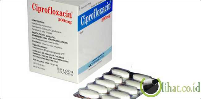 Ciprofloxacin side effects frequent urination