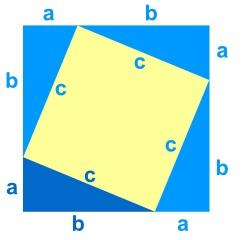 משפט פיתגורס - הוכחה בעזרת אלגברה והשוואת שטחים