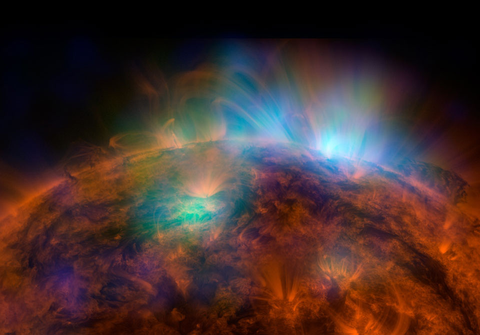 Sun flares colours