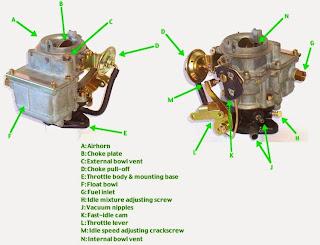 Cara Korek Mesin Honda Grand dan Supra Komplit