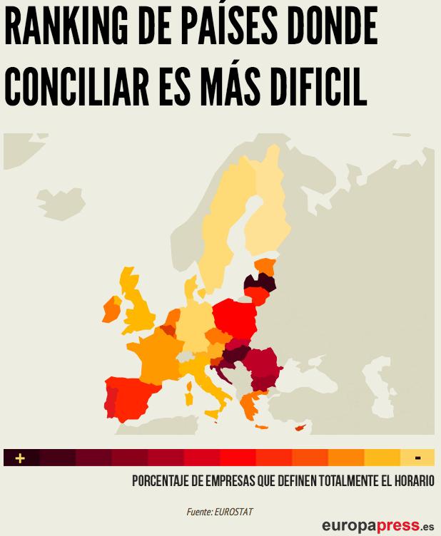 extinción de los españoles ranking