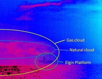 Natural Gas Monitor Heater Servicing Wasilla