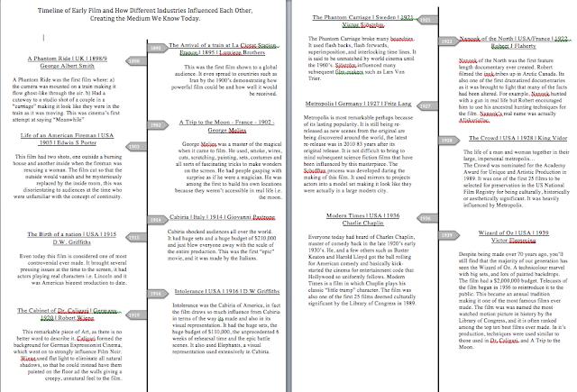 Write my samurai essay