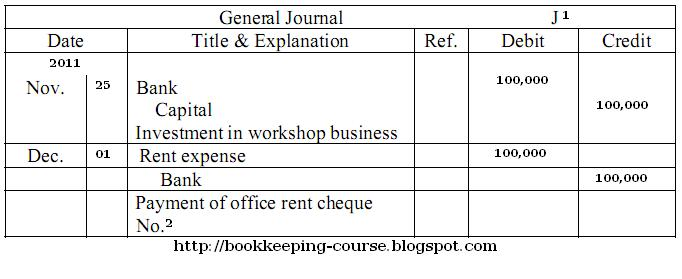 Accounting Transaction: General Journal | Bookkeeping Course