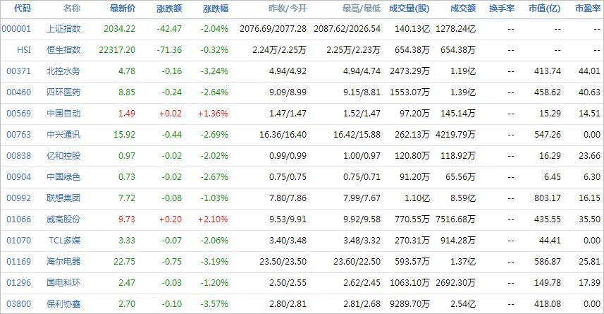 中国株コバンザメ投資ウォッチ銘柄watch20140225