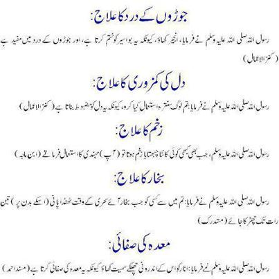 Islamic Beauty Tips In Urdu