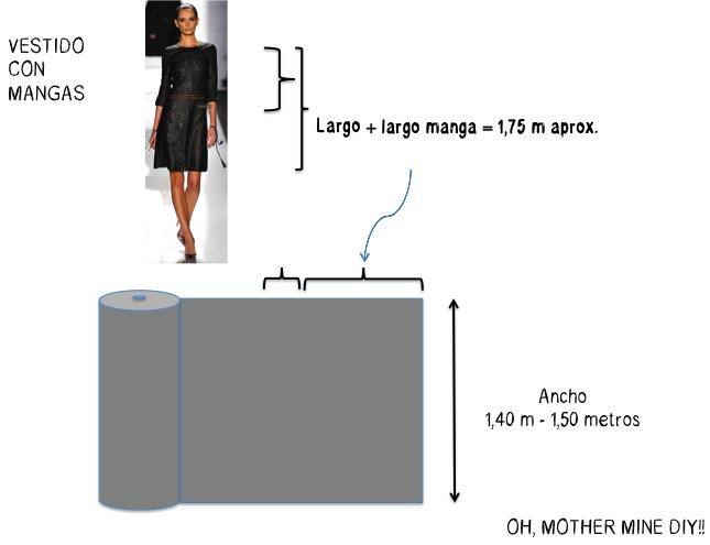 Aprender a coser: ¿Cuánta tela comprar para hacer ropa? | | Oh ...