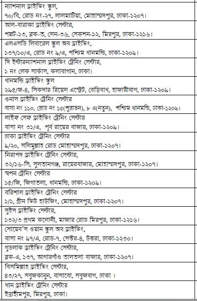 List of Driving schools Dhaka Metropolitan