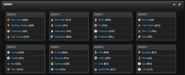 Hasil Lengkap Undian Liga Champions 2013/2014