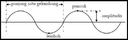 Известно,что ас=се,вс= cdдокажите,что угол авс=углу cde