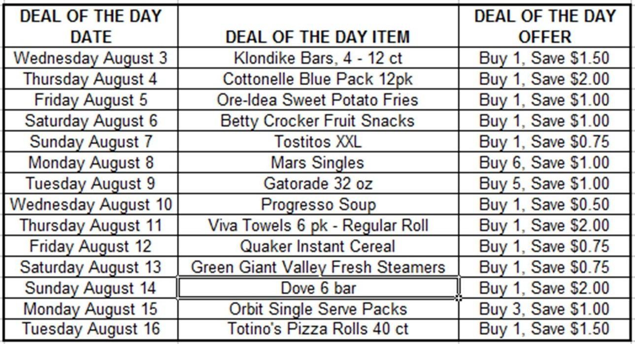 Kroger Shopping List