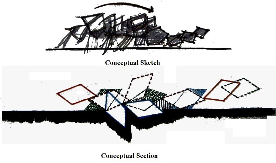Conceptual Design Architecture Visualizing Dance In Architecture Conceptual Design Model