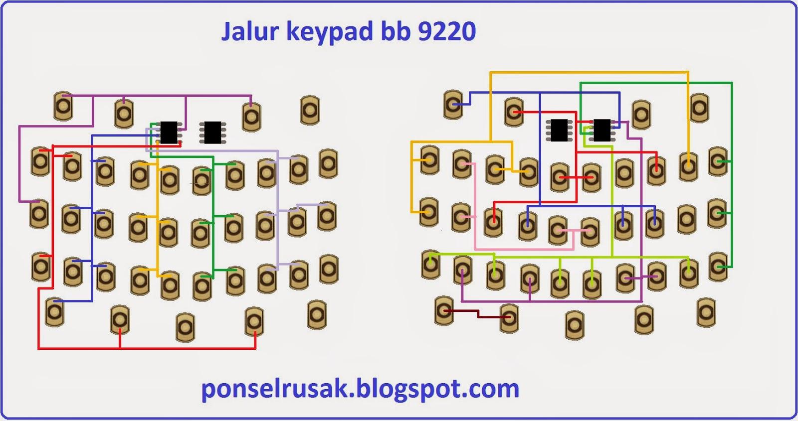 Solusi untuk mengatasi kerusakan keypad tidak jalan dengan cara jumper