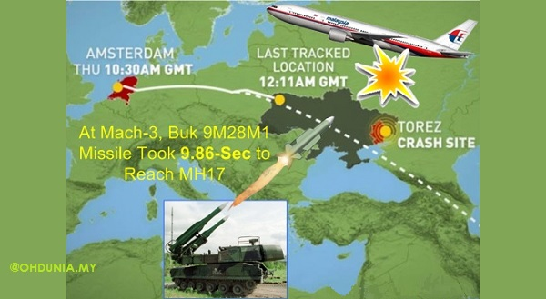 MH17 shot-down