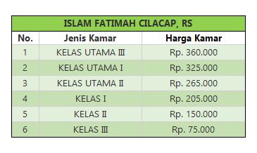 tarif RS Islam fatimah Cilacap