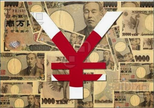 yen-currency