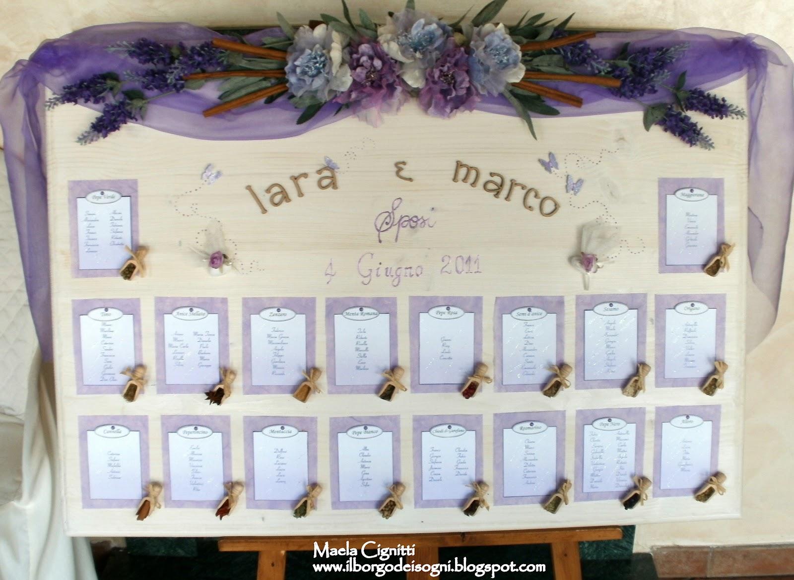 Picking colori di nozze