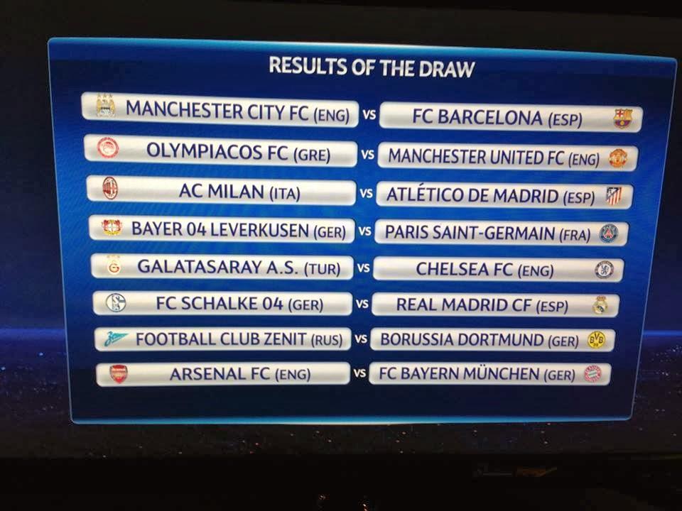 Jadwal Liga Champion Babak 16 Besar Mulai 19-20 Februari 2014