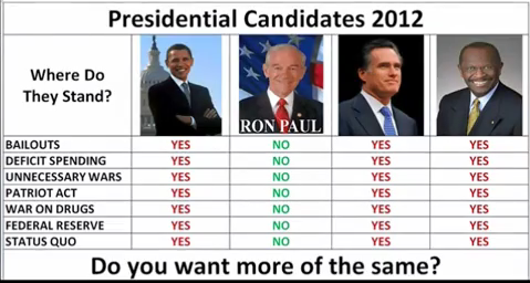 Romney more of the same