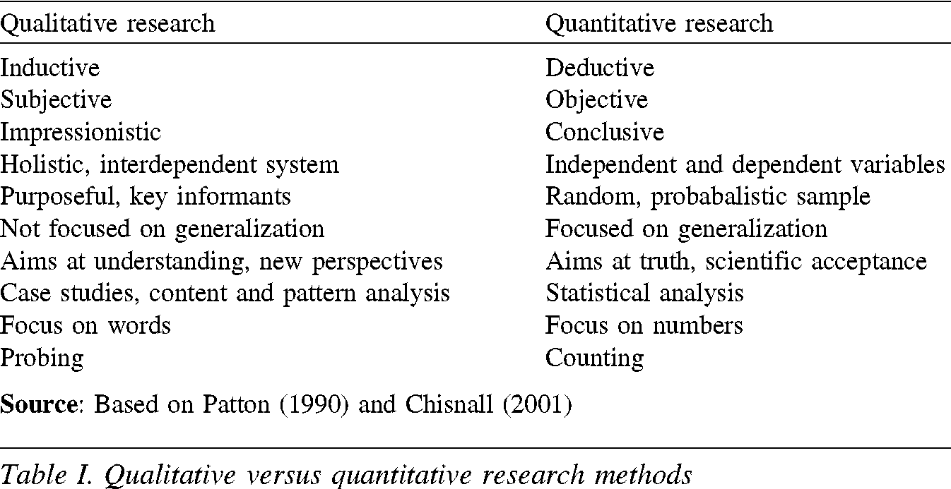 what are the differences between qualitative and quantitative research