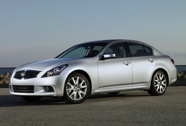 Infiniti G And Q40 Sales Figures Gcbc