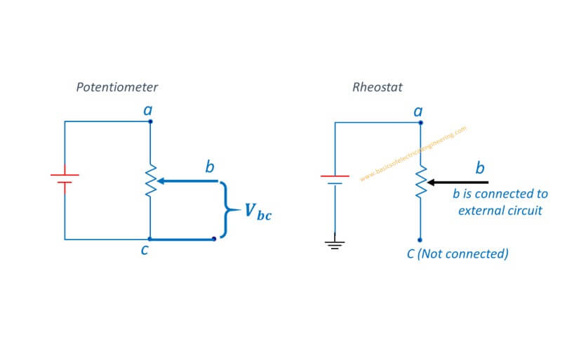 3 essential differences between potentiometer and rheostat basics variable voltage source vs circuit resistance changer asfbconference2016 Images
