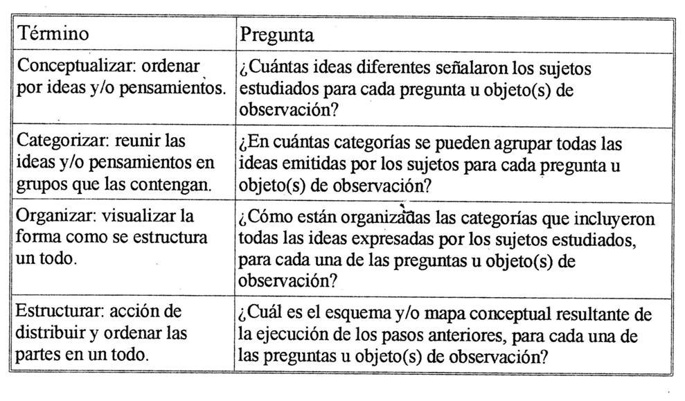 Tesis Doctorado Complejidad en Educación   INVESTIGACIÓN EN ...