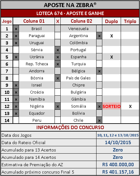 LOTECA 674 - PITÁCOS DA ZEBRA