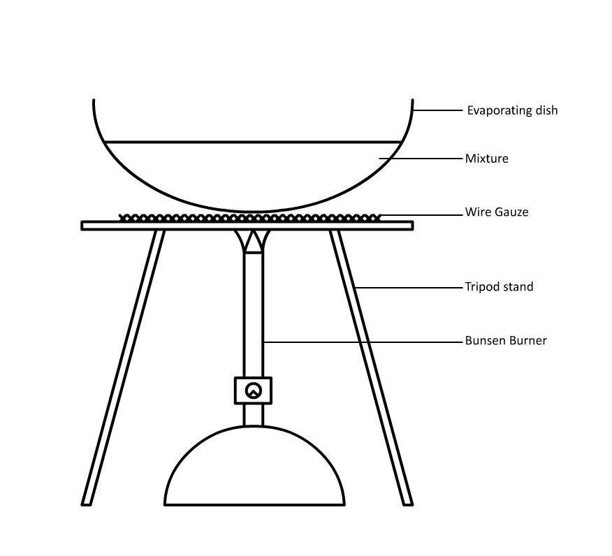 term 3  separation technique