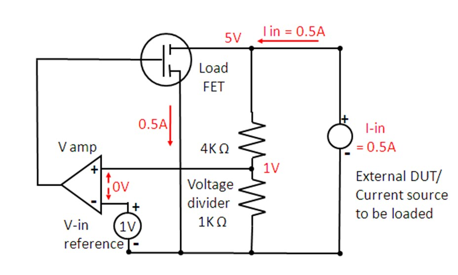 watt u0026 39 s up   how does an electronic load regulate it u2019s input voltage  current  and resistance