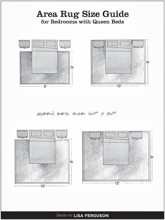 Tapetes na sua casa com estilo Definitivamente Como  ~ Tapete Quarto Como Usar