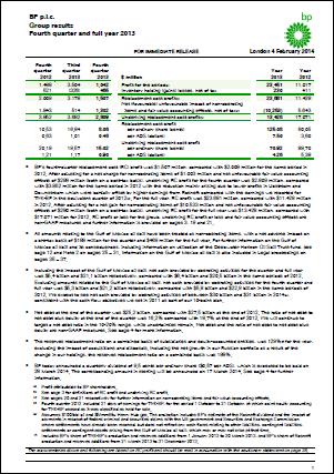British Petroleum, annual, report, 2013, BP