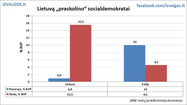 Lietuvos valstybės paskola
