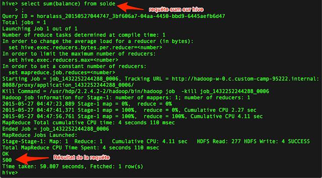 Premier Pas Sur Hadoop Part2 L Informatique Selon Horacio
