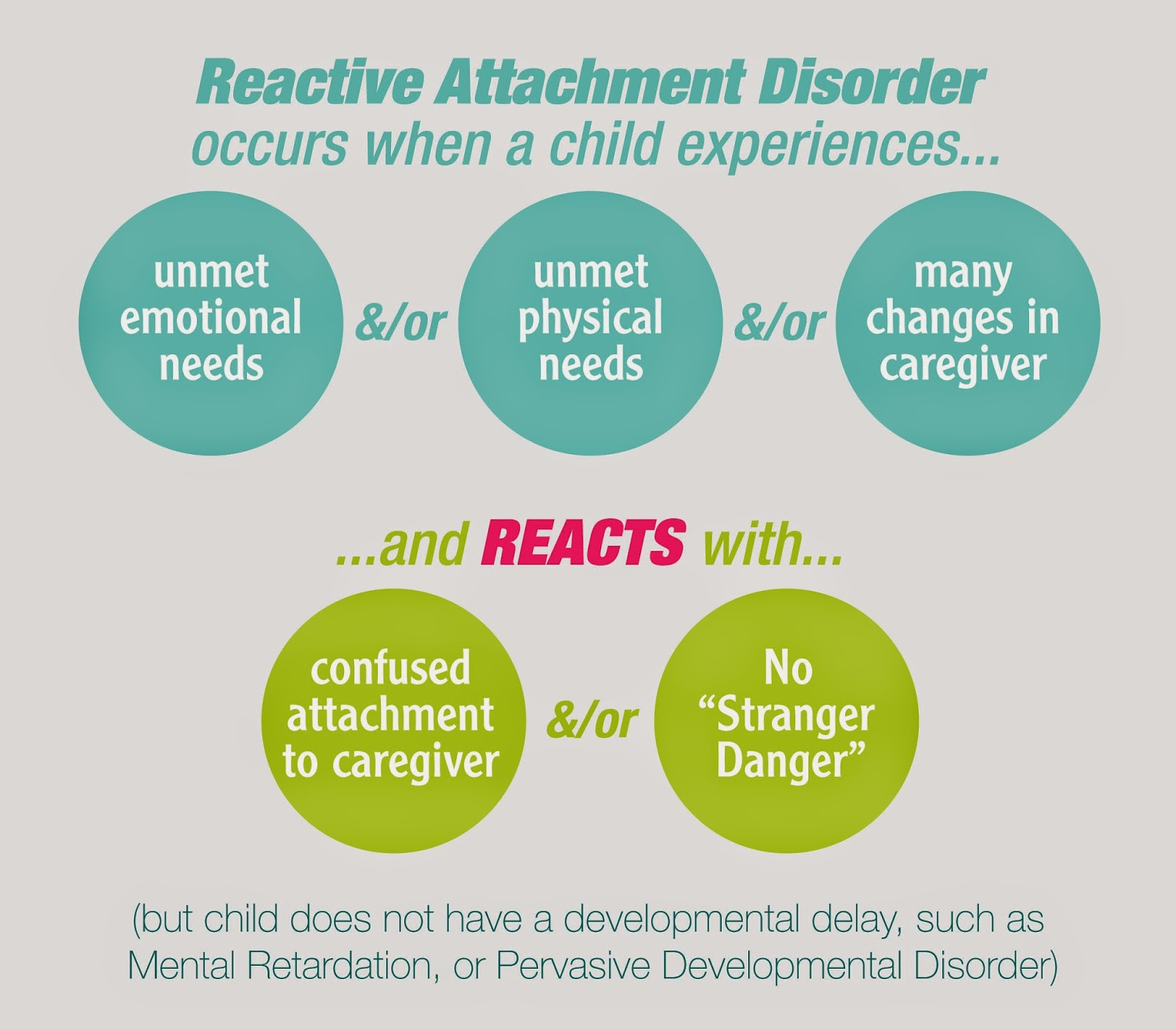reactive Adult disorder with children attachment