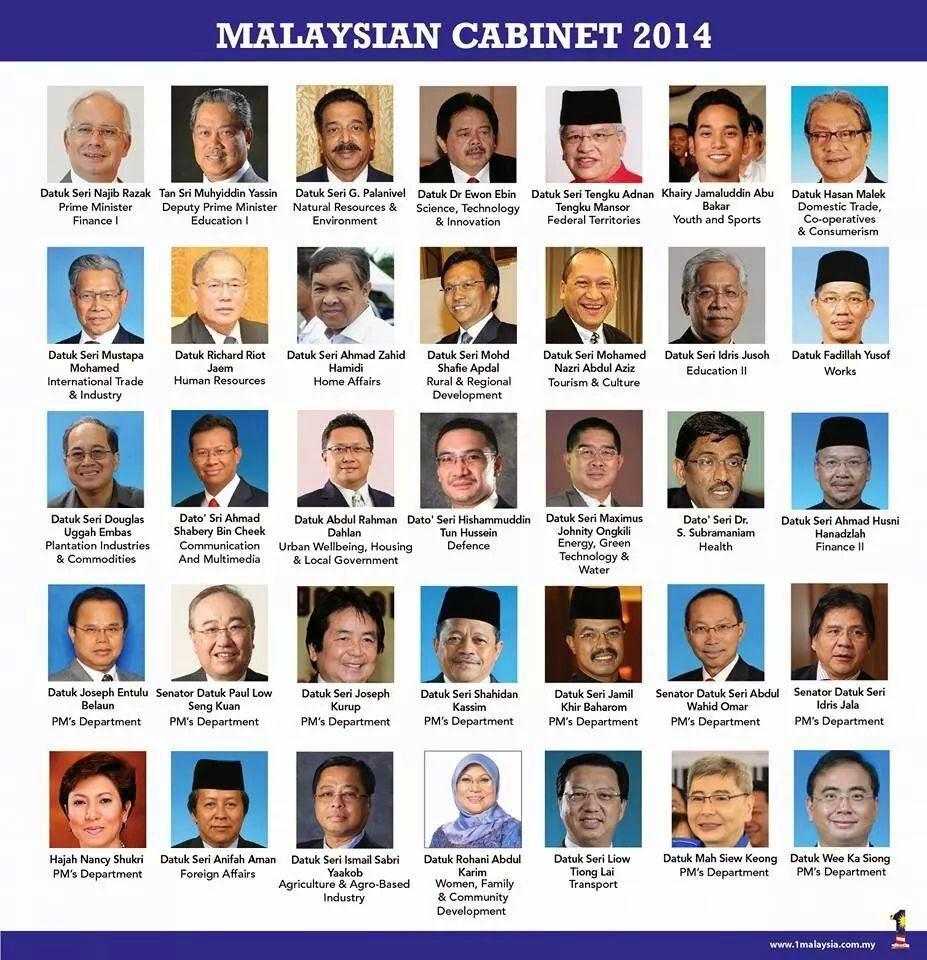 Malaysian Cabinet | 2014 | Shaklee | Sg. Buloh | Setiawangsa