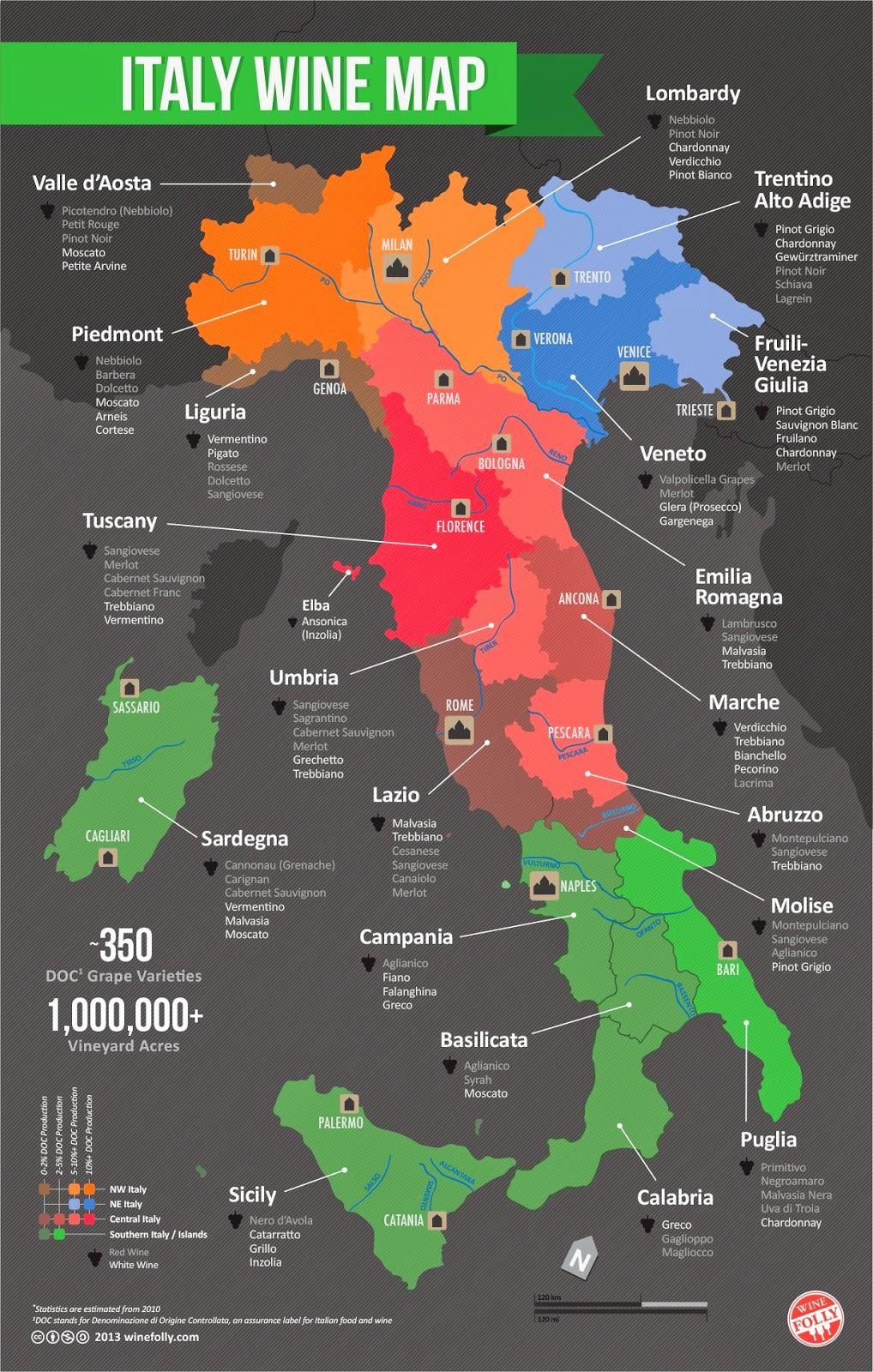 Apuntes Italia  blog ardovino