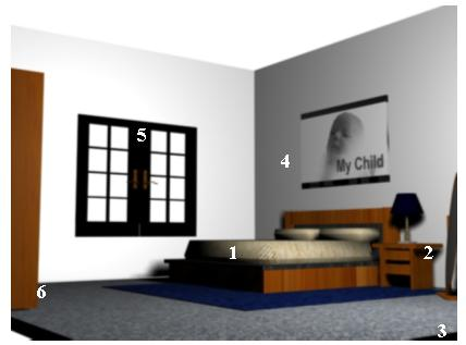 fengshui rumah penataan kamar tidur yang baik