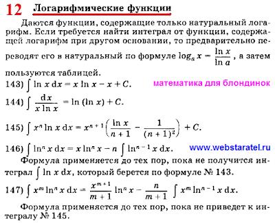 Таблица интегралов. Формулы интегралов логарифмических функций. Интегралы натурального логарифма. Математика для блондинок.
