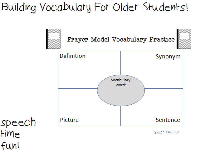 Building Vocabulary For Older Students! - Speech Time Fun