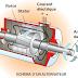 أنواع  محطات  توليد  الطاقة  الكهربائية