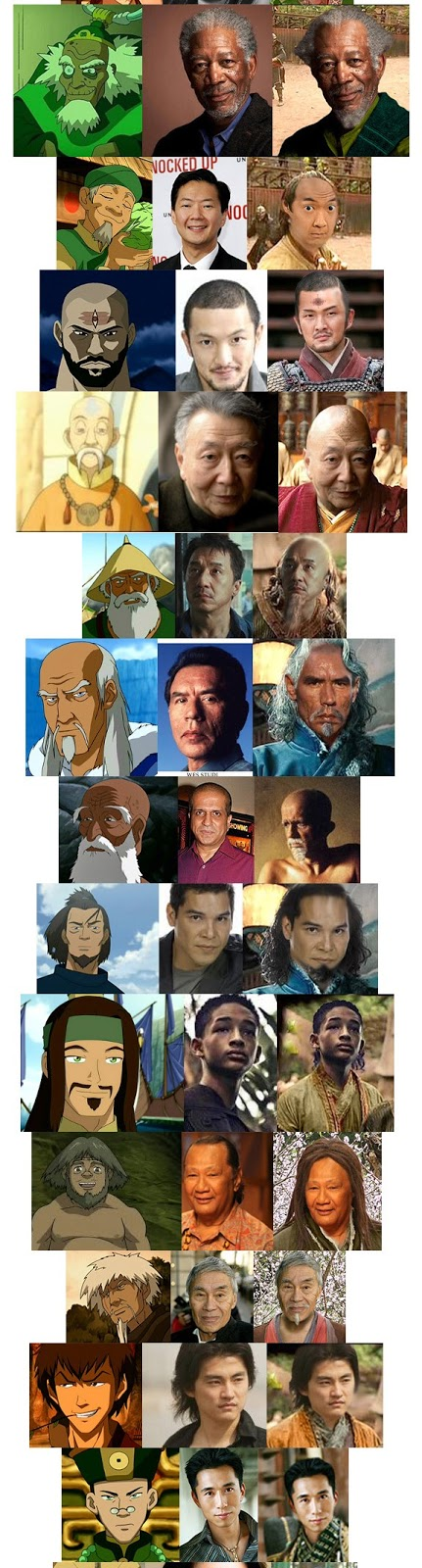 Basically A Fancast For Avatar The Last Airbender There Are Pics Of Characers Then My Pic Actors And Finally Photoshop Version Enjoy