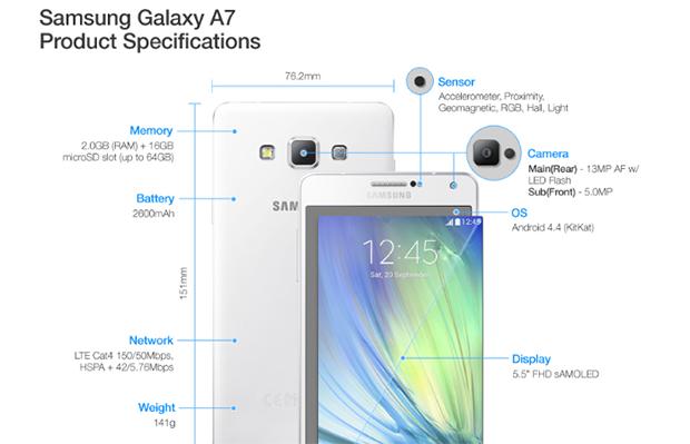 Presentacion Samsung Galaxy A7 lo nuevo