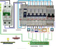 cuadro para vivienda electrico