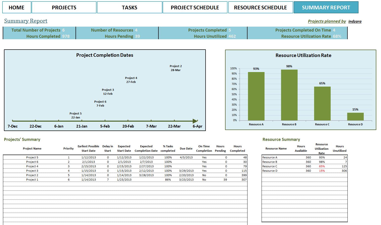 planning calendar templates