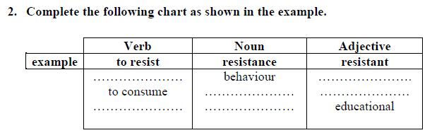 مادة الانجليزية بكالوريا 2015