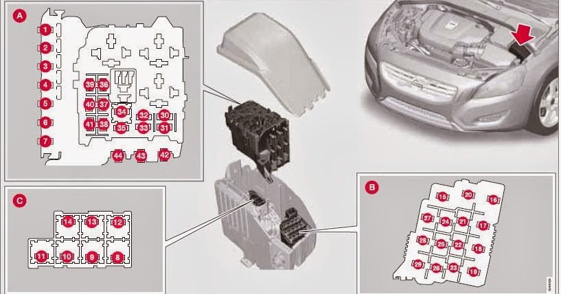 Cars   Fuses  2013    Volvo       S60     Fuses