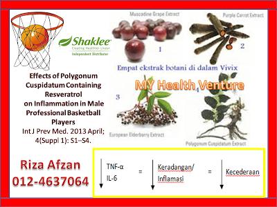 Resveratrol Shaklee