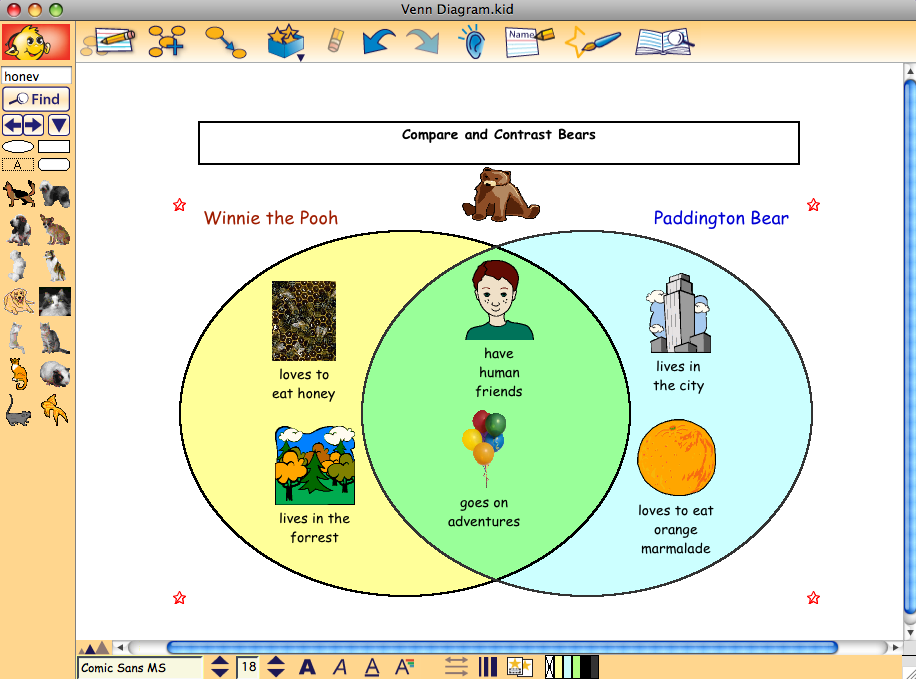 Reading comprehension disabilities inspiration and kidspiration venn diagram lesson to use with reading comprehension ccuart Gallery