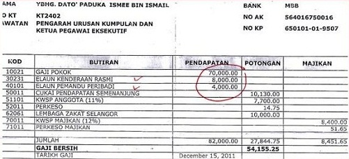 Gaji bulanan CEO Tabung Haji RM82,000 kalahkan gaji PM Malaysia